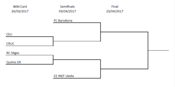 Play Off DHC